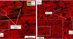 Microstructure evolution and embrittlement of electron beam welded TZM alloy joint-Advances in Engineering