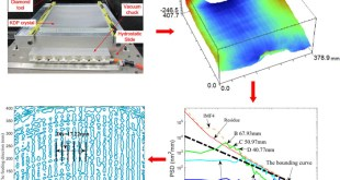 Investigation of Precision Machined Surface with Advanced Signal Processing Technique - Advances in Engineering