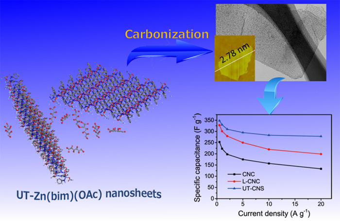 High-yield bottom-up synthesis of 2D metal–organic frameworks and their derived ultrathin carbon nanosheets for energy storage - Advances in Engineering