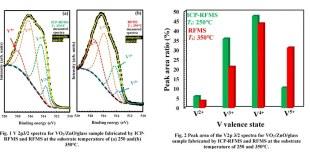 vanadium dioxide energy savings - Advances Engineering