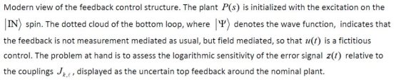 Feedback_structure Advances in Engineering