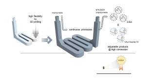 Continuous emulsion copolymerization processes at mild conditions in a 3D-printed tubular bended reactor - Advanced Engineering