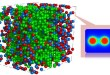 The Molecular Polarity of Ionic Liquids: Distinguishing Ionic Liquids from Inorganic Ions, Advances in Engineering
