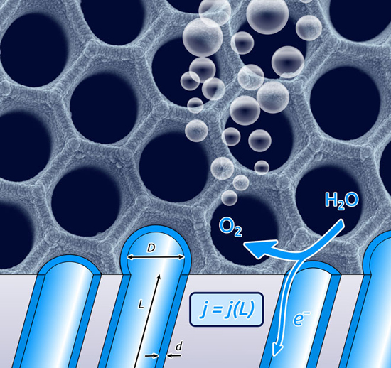 Small pores and thin layers for big gains in energy conversion - Advances in Engineering