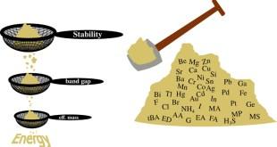 design of hybrid organic-inorganic perovskites for photovoltaics - Advances in Engineering