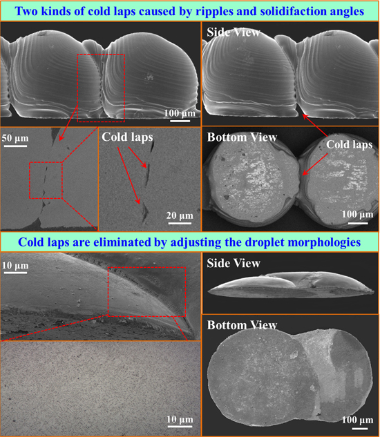 influence of wrinkles on   overlapping fusion in metal droplet printing - Advances in Engineering
