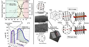 Reasons for embrittlement of a 10% Cr steel with high boron and low nitrogen contents - Advances in Engineering