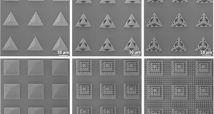 3D Printed Micromachines by UIC Researchers-advances in Engineering