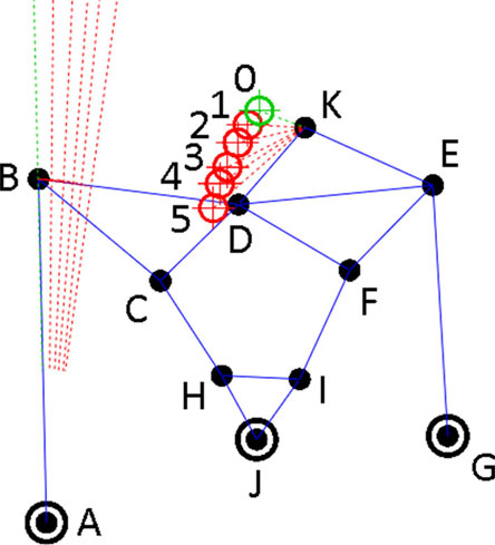 Using nodal coordinates as variables for  dimensional synthesis of mechanisms-Advances-in-Engineering