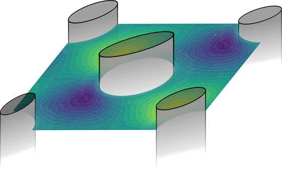 Metamodeling and porous media - Advances in Engineering