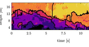 Measuring and understanding turbulence in the atmosphere using natural snowfall for flow imaging - Advances in Engineering