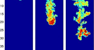 Propagating internal waves generated by an impulsive plume - Advances in Engineering