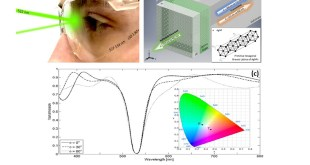 New metamaterial filter for anti-laser striking application - Advances in Engineering