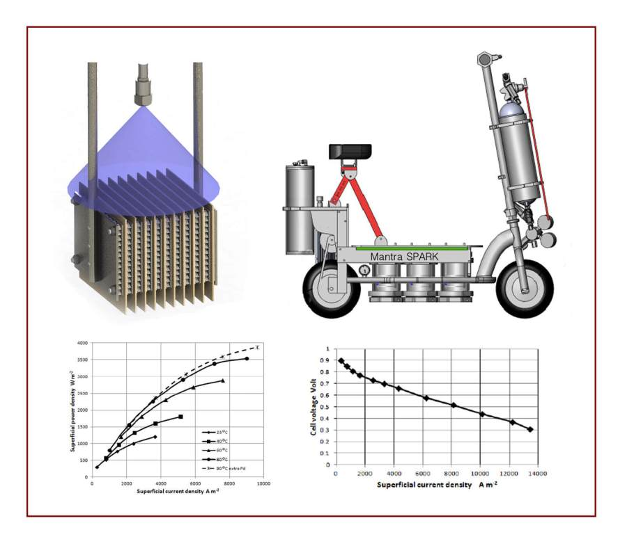 Development and use of a mixed-reactant fuel cell - Advances in Engineering