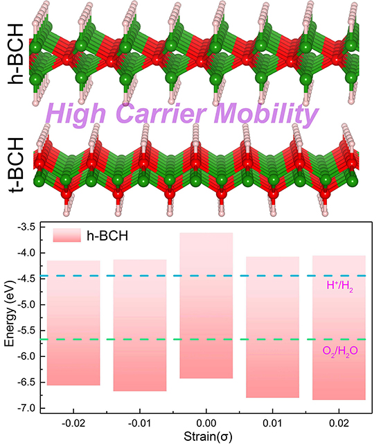 A novel hydrogenated boron-carbon monolayer with high stability and promising carrier mobility - Advances in Engineering