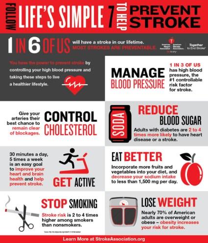 7 steps to help prevent stroke