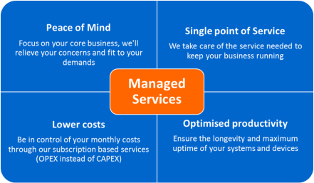 Managed Services & Peace of Mind
