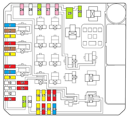 fusebox 4b11 electrical fuse advanxer com Mitsubishi Lancer Fuse Box Diagram at fashall.co