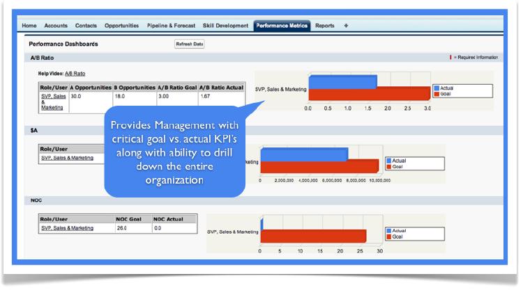 KPIs_750x500