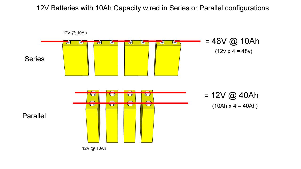 Two 8 Ohm Speakers In Parallel Speaker Wiring Series