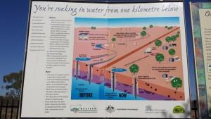 Artesian Baths Information