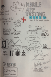 Adventures in QA - Sketchnote Thomas Mantsch
