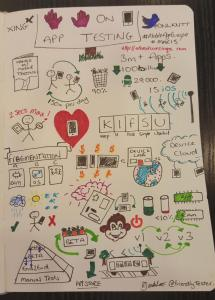 Adventures in QA - Sketchnote by Richard Bradshaw