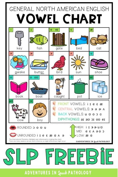 SLP Vowel chart freebie