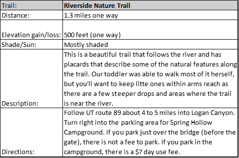Riversidenaturetrail