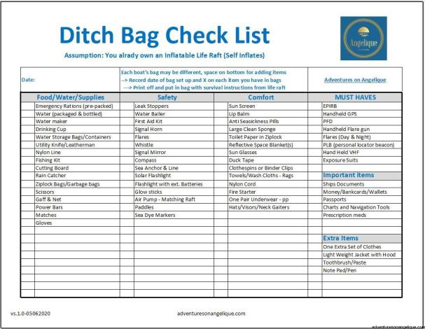 ditch bag check list pic