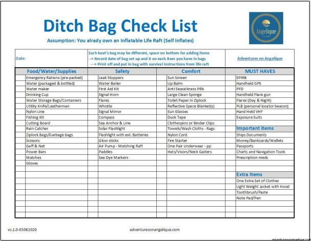 ditch bag check list pic