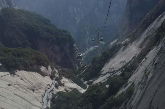 Cable Car view Huashan