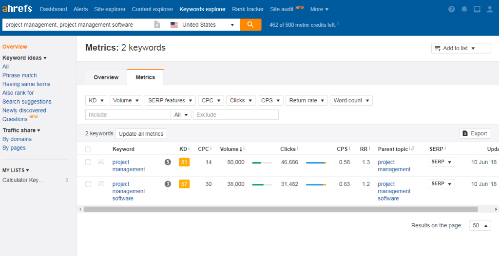 ahrefs-review-metrics-tab