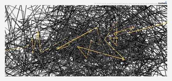 Garmin - Weave Zigzag Loop - 2