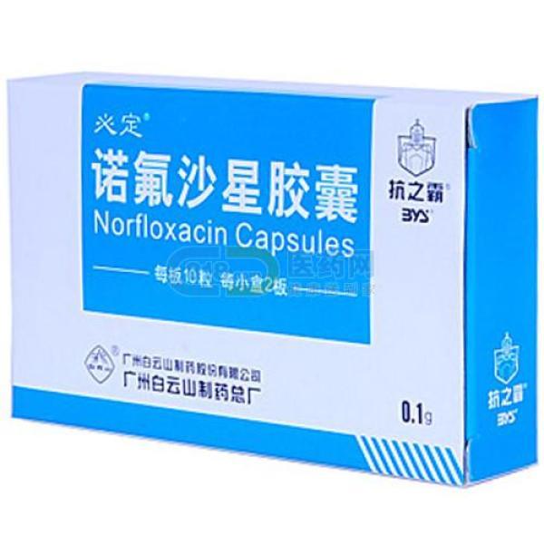 Norfloxacin Capsules