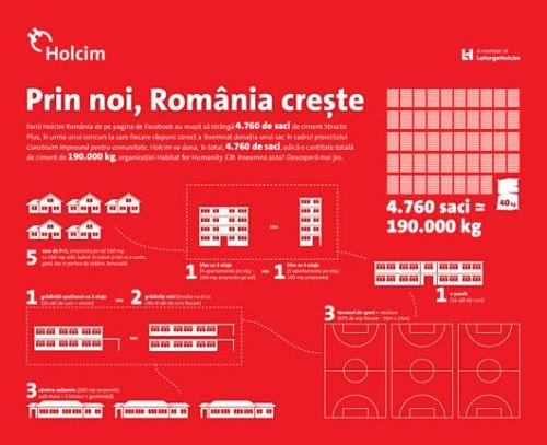 Holcim Romania - Comunicat de Presa
