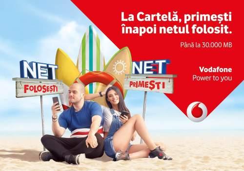 Utilizatorii cartelelor preplătite Vodafone România primesc înapoi netul pe care îl consumă