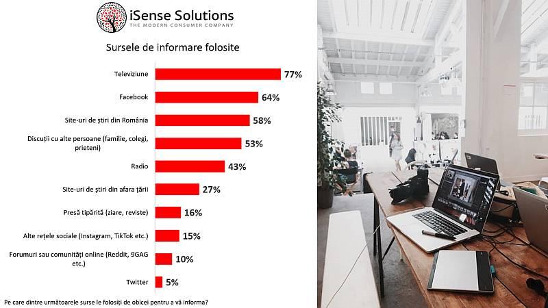 iSense Solutions Fake News