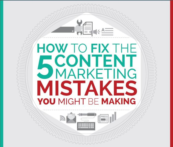 Content Marketing Mistakes Ebook
