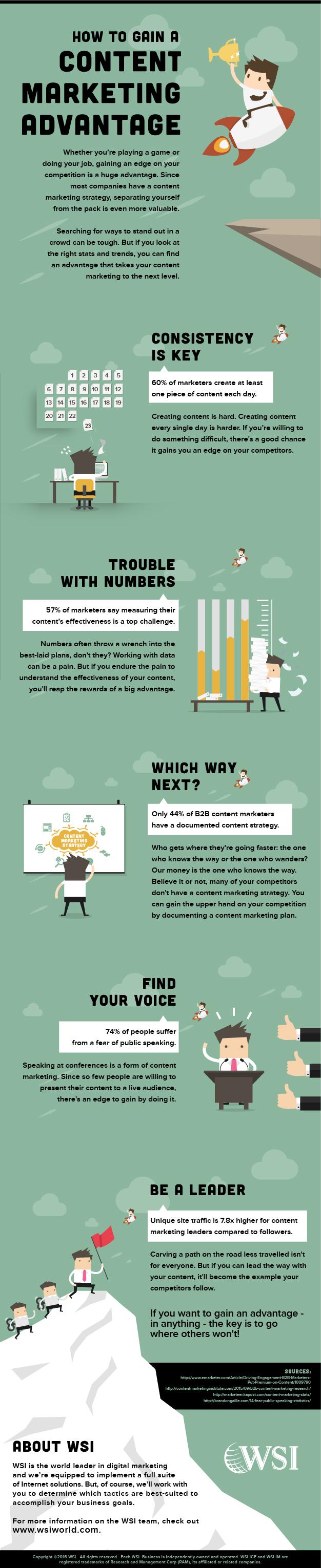 HowToGainAContentMarketingAdvantage infographic