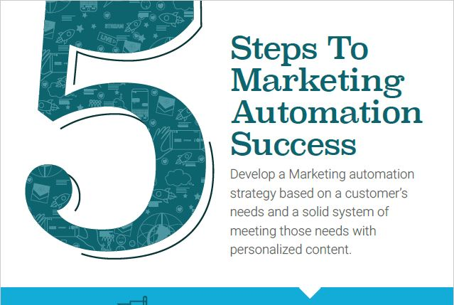 5 Steps to Marketing Automation Success