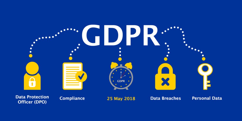How to Get Your Business GDPR Compliant