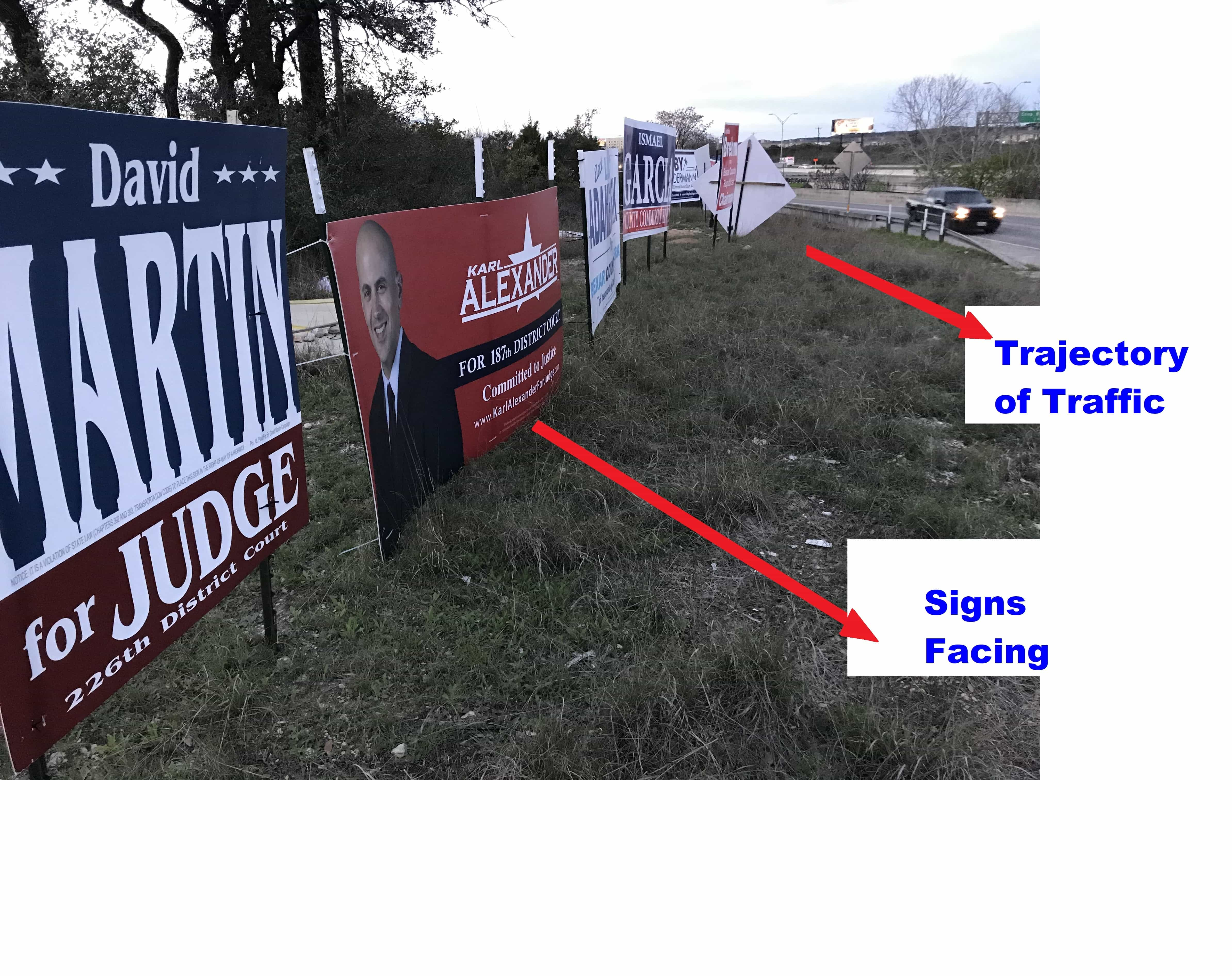 Trajectory Of Traffic Vs Direction Signs Are Facing