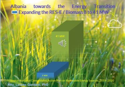 The energy transition opens to alternative resources in Albania