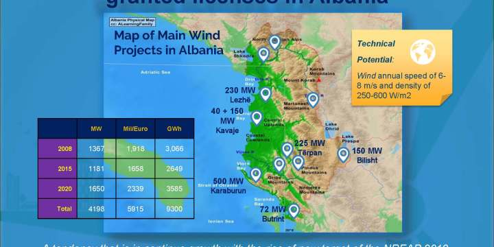 Last developments in the sustainable energy market in Albania