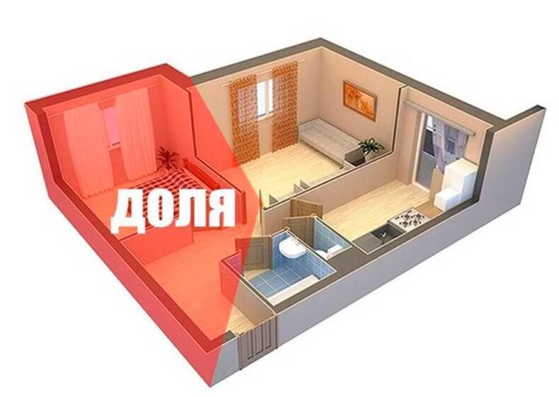 Оформление завещания на долю квартиры у натариуса