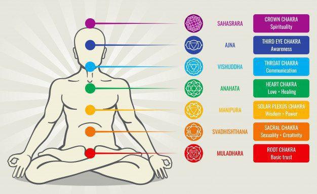 kundalini yoga teacher training course in delhi india