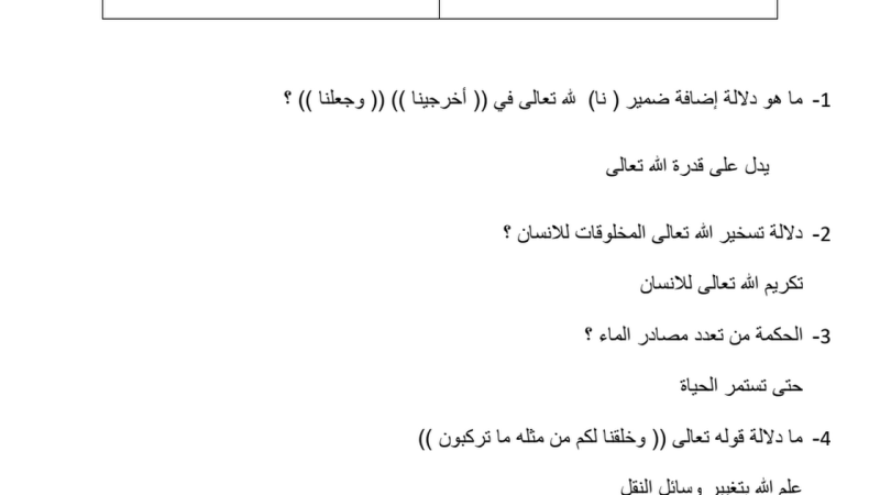 ورقة عمل تربية اسلامية الصف الثامن الفصل الثالث
