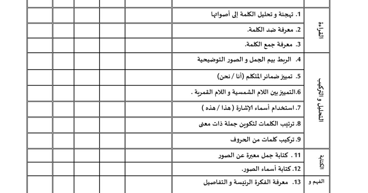 امتحان لغة عربية للصف الأول الفصل الثالث