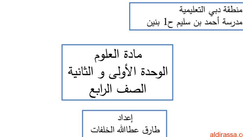 ملخص الوحدة الأولى والثانية علوم الفصل الاول الصف الرابع